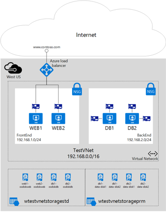 image-citrix-adc-and-microsoft-azure-06