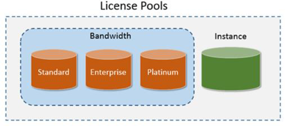image-license-pools-01
