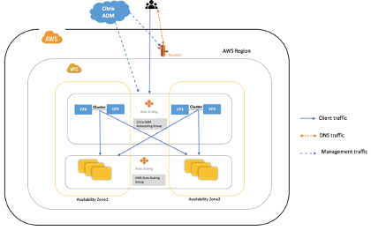 image-vpx-aws-autoscale-deployment-07