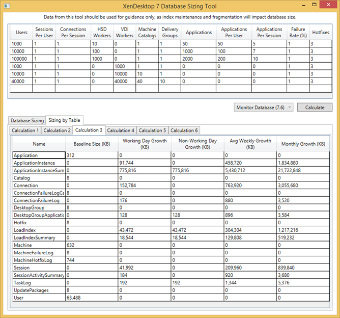 Database sizing tool table details