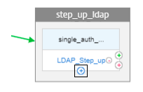 LDAP another policy