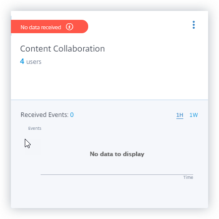 No data content collaboration