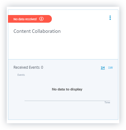 Content collaboration data source usage