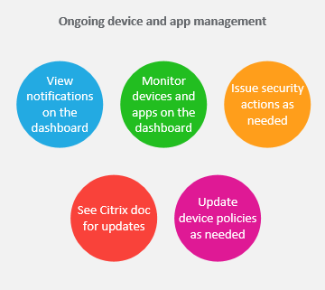 App and device management workflow