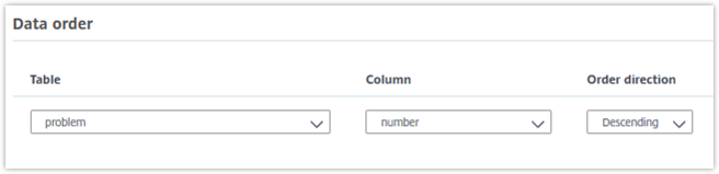 Data order servicedesk lookup problem