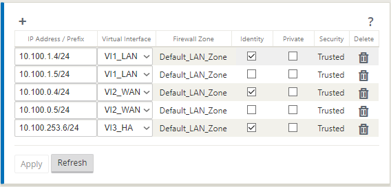 Virtual IP Azure