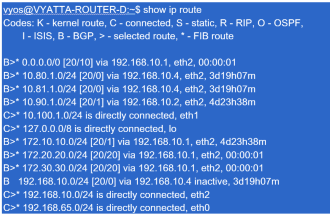 Dallas router D example