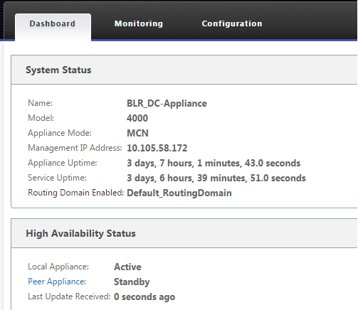 Monitor high availability dashboard