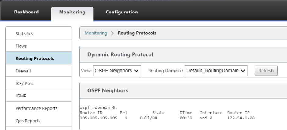 OSPF neighbors