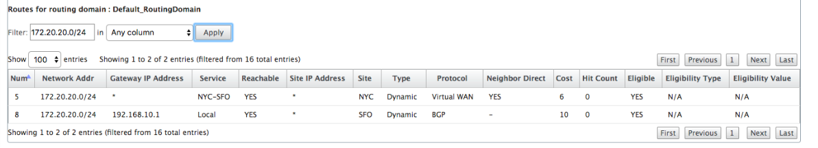 Route statistics SD-WAN relay SFO1