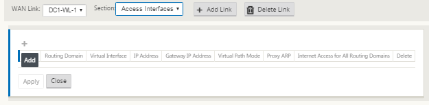 Access interface WAN links MCN site view