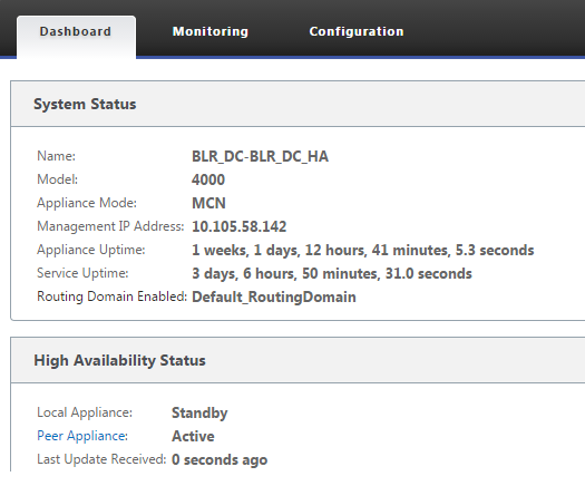Monitor standby MCN high availability dashboard