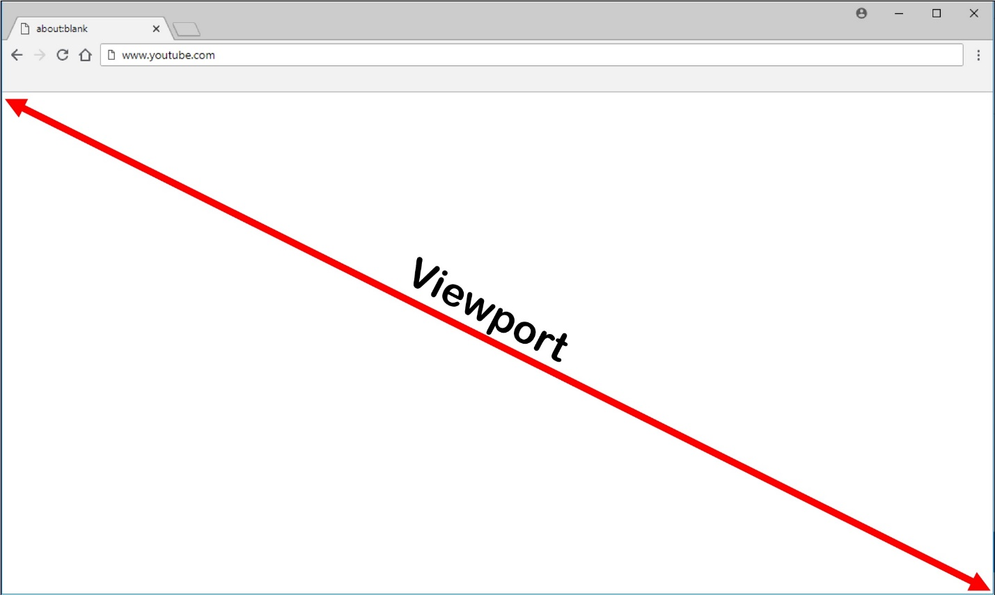 viewport example